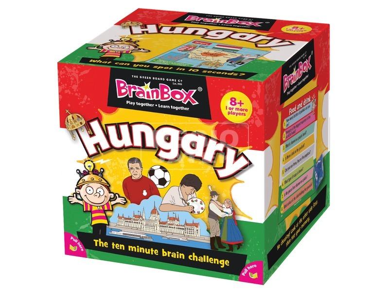 Brain Box - Hungary