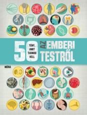 50 tény, amit tudnod kell - Az emberi testről
